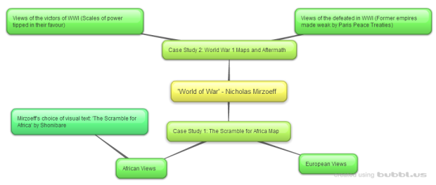 Wk 4 Task 2- Mind Map for Blog- 5 Apr 2016